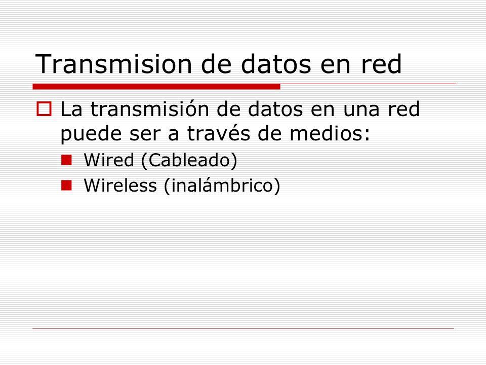 Transmision de datos en red