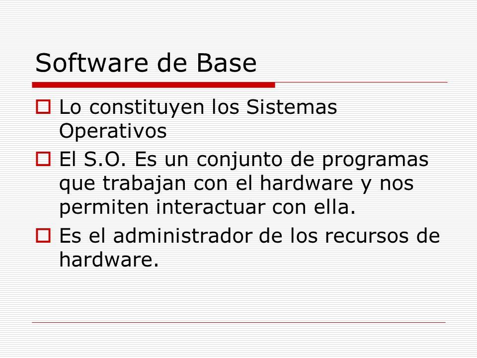 Software de Base Lo constituyen los Sistemas Operativos