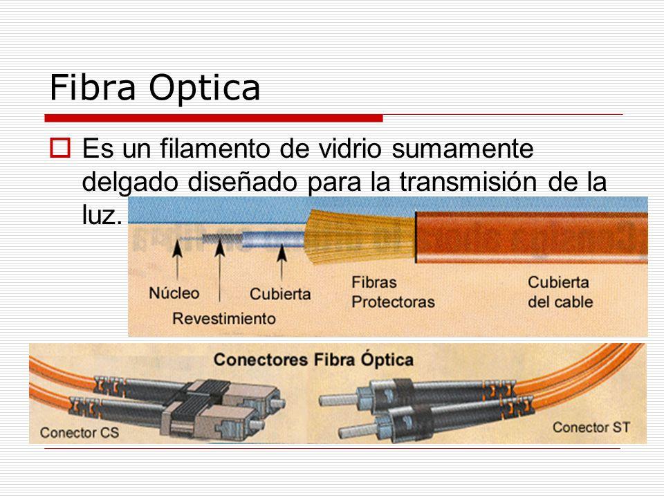 Fibra Optica Es un filamento de vidrio sumamente delgado diseñado para la transmisión de la luz.