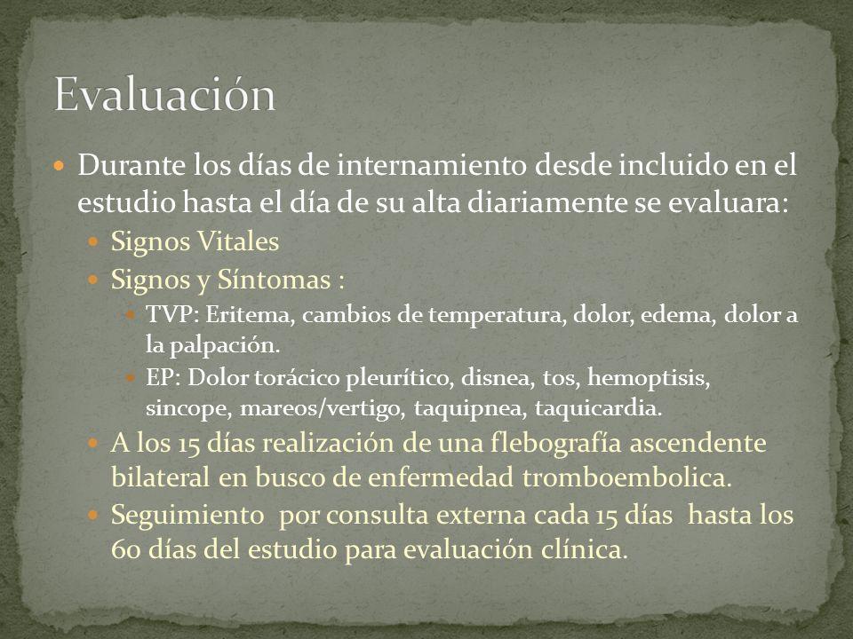 Evaluación Durante los días de internamiento desde incluido en el estudio hasta el día de su alta diariamente se evaluara:
