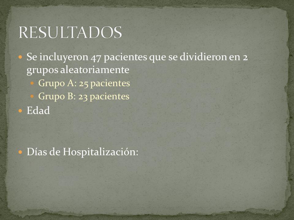 RESULTADOS Se incluyeron 47 pacientes que se dividieron en 2 grupos aleatoriamente. Grupo A: 25 pacientes.