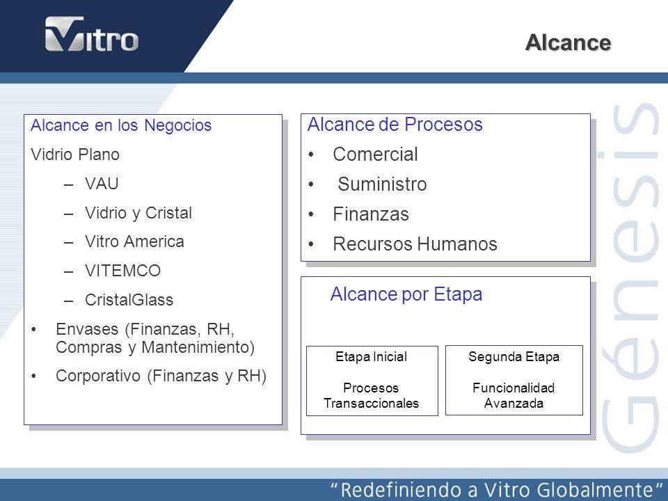 Alcance Alcance de Procesos Comercial Suministro Finanzas