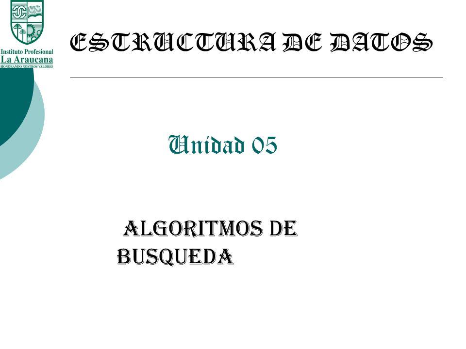 ESTRUCTURA DE DATOS Unidad 05 ALGORITMOS DE BUSQUEDA