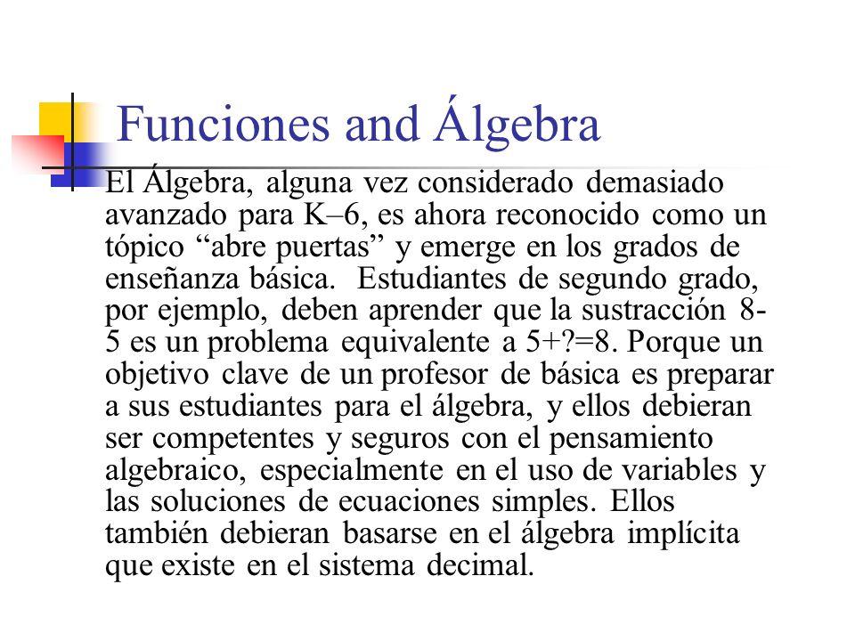 Funciones and Álgebra