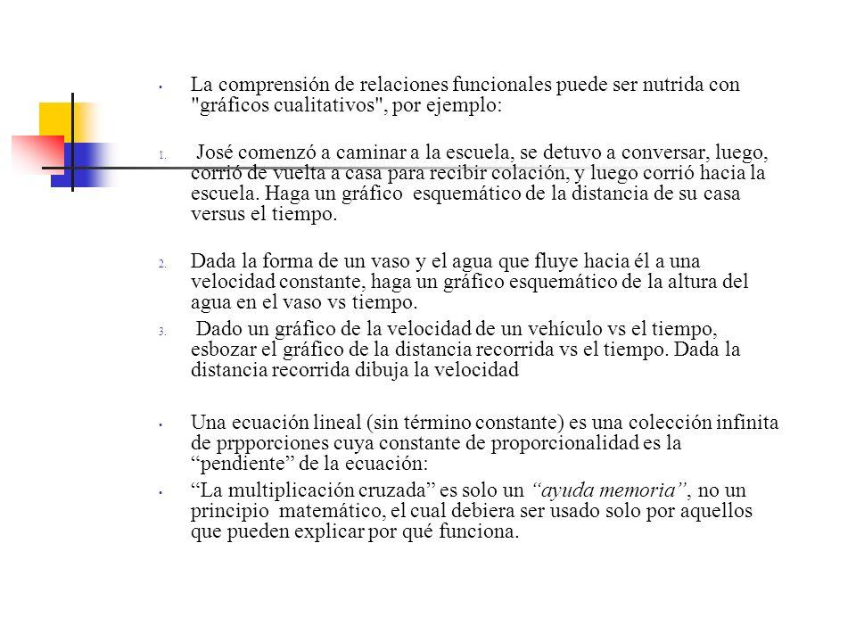 La comprensión de relaciones funcionales puede ser nutrida con gráficos cualitativos , por ejemplo: