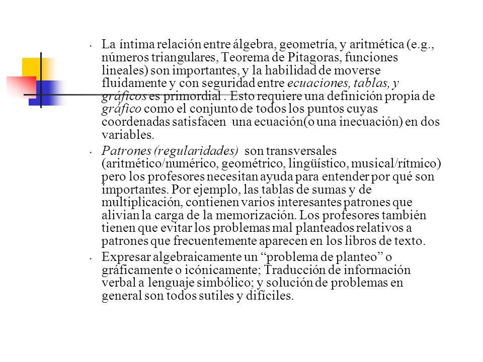 La íntima relación entre álgebra, geometría, y aritmética (e. g
