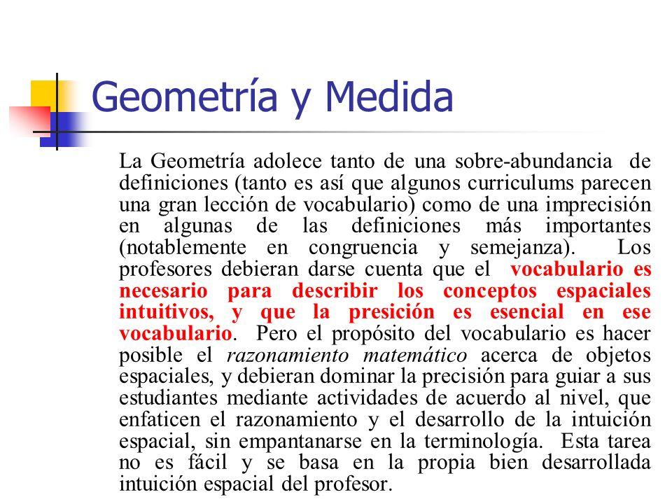 Geometría y Medida