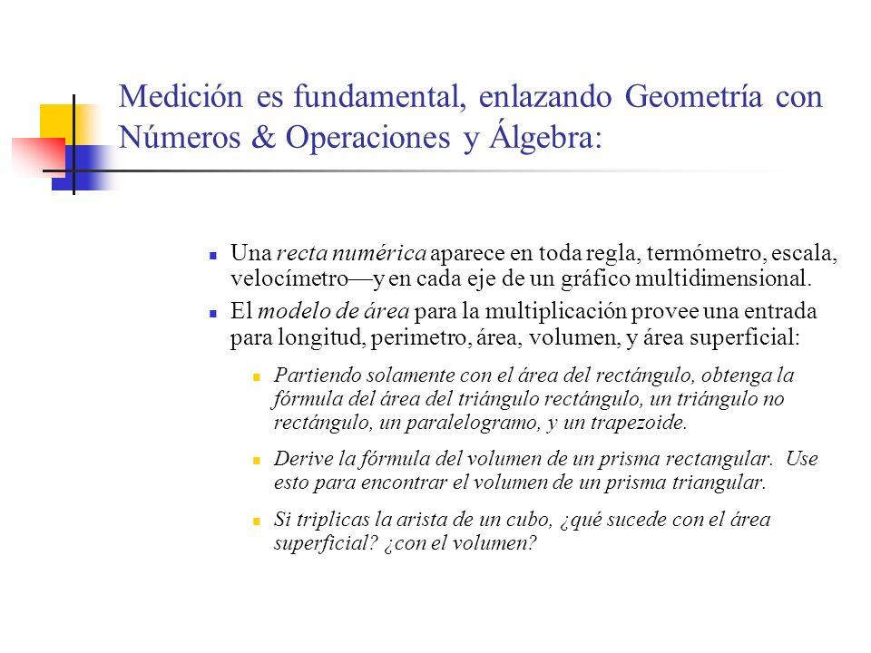 Medición es fundamental, enlazando Geometría con Números & Operaciones y Álgebra: