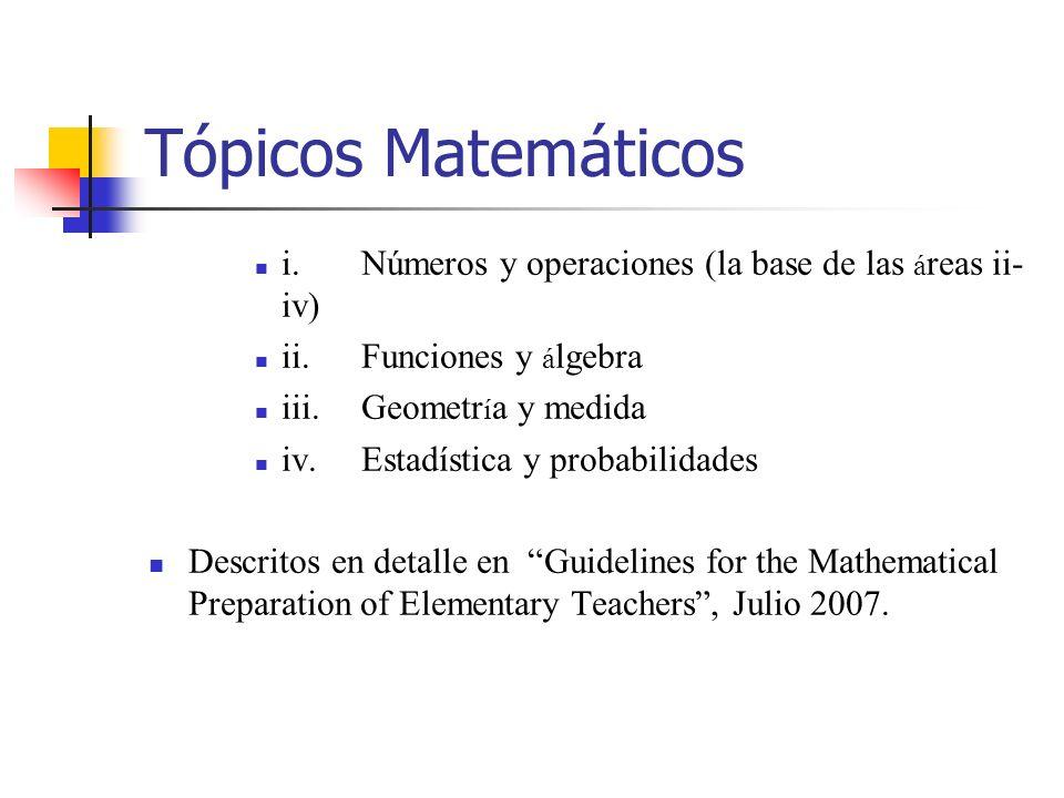 Tópicos Matemáticos i. Números y operaciones (la base de las áreas ii-iv) ii. Funciones y álgebra.