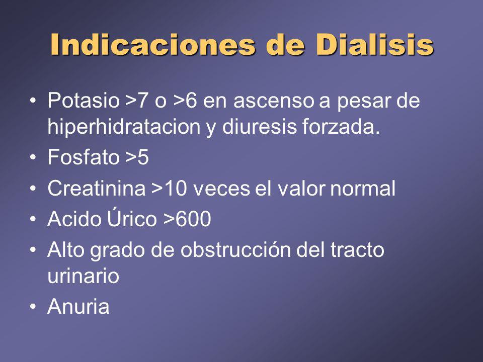 Indicaciones de Dialisis