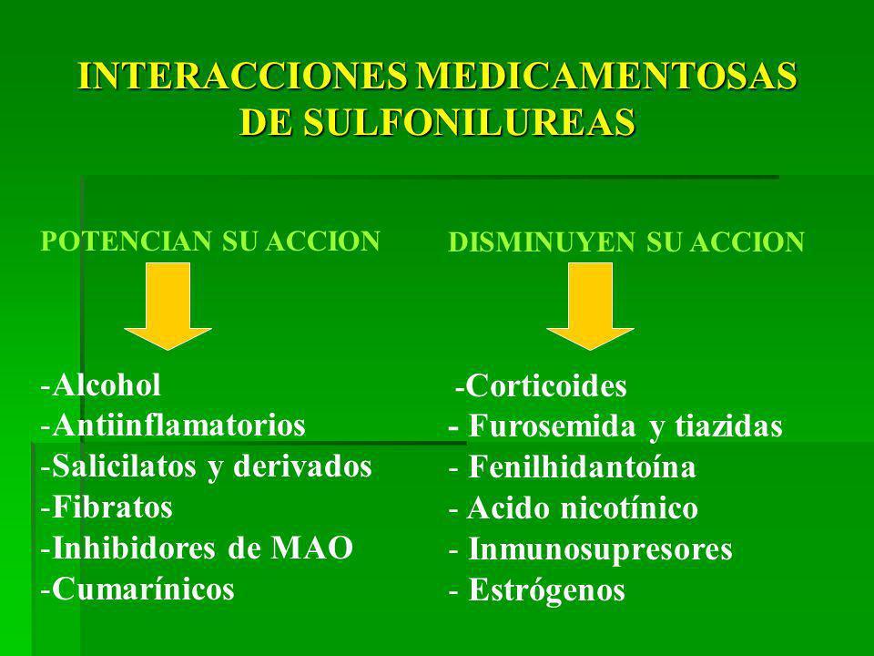 INTERACCIONES MEDICAMENTOSAS DE SULFONILUREAS