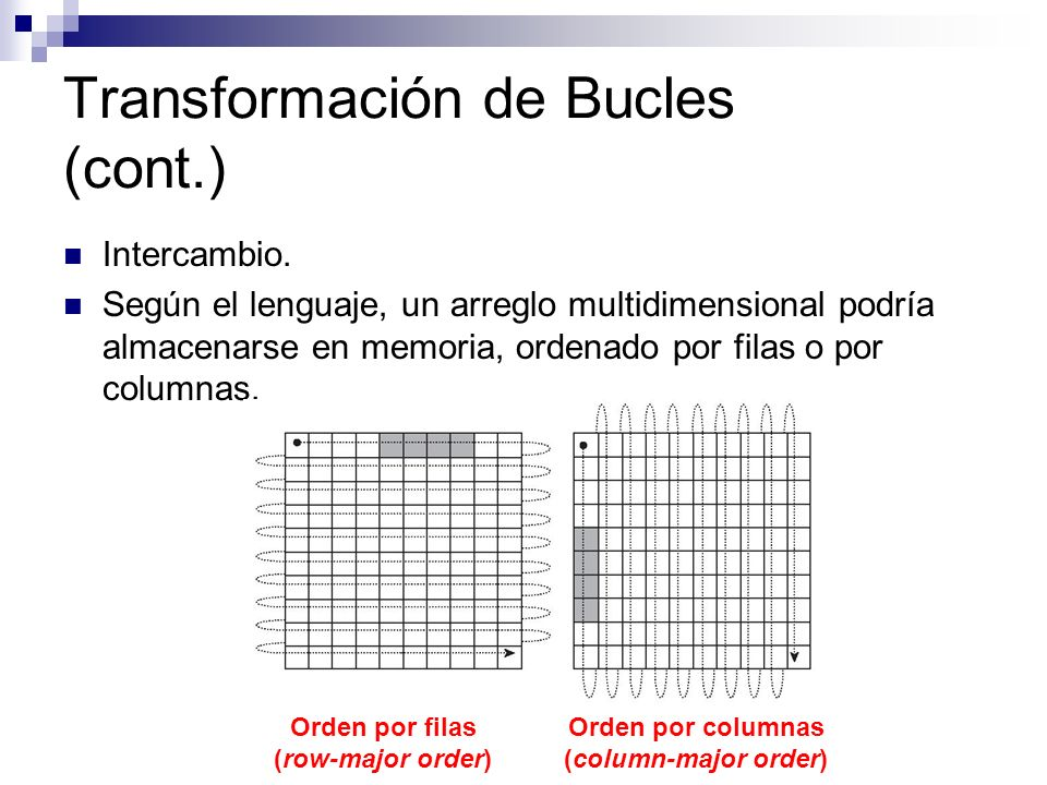 Transformación de Bucles (cont.)