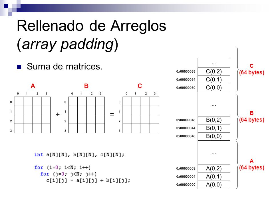 Rellenado de Arreglos (array padding)