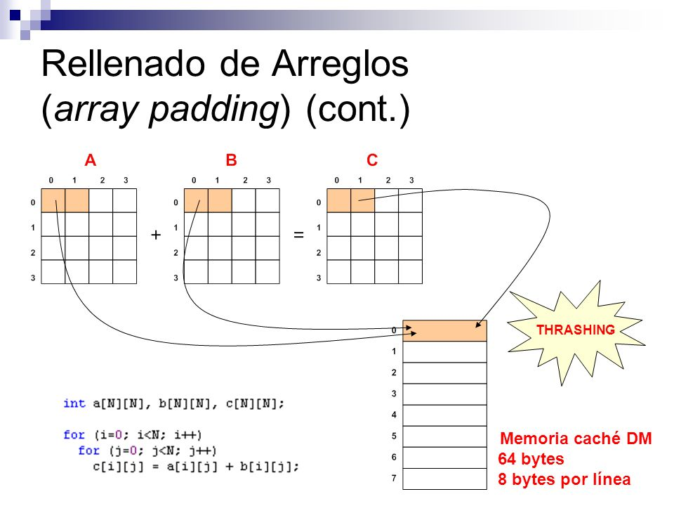 Rellenado de Arreglos (array padding) (cont.)