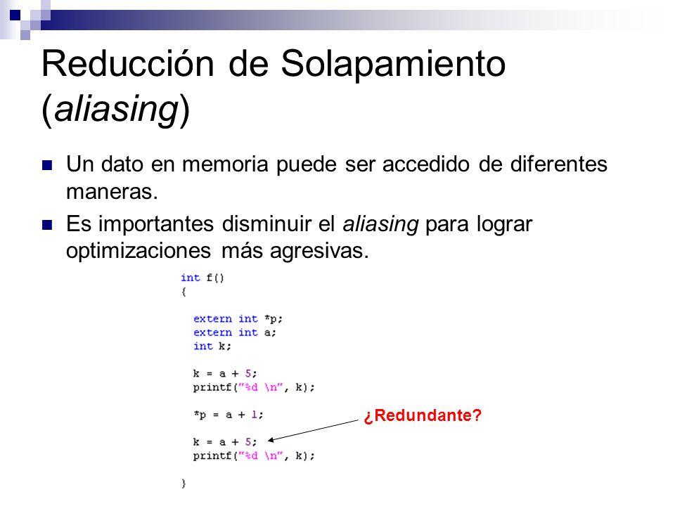 Reducción de Solapamiento (aliasing)