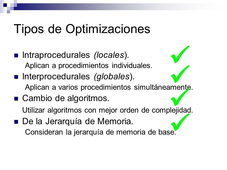 Tipos de Optimizaciones
