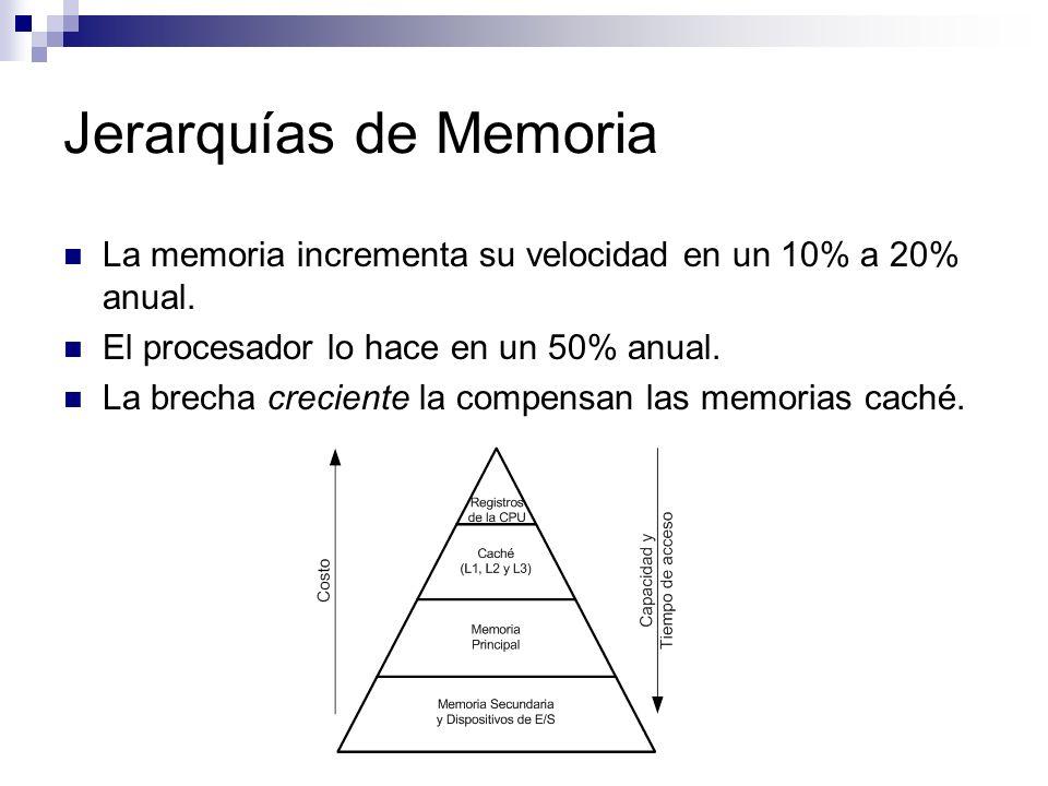 Jerarquías de Memoria La memoria incrementa su velocidad en un 10% a 20% anual. El procesador lo hace en un 50% anual.