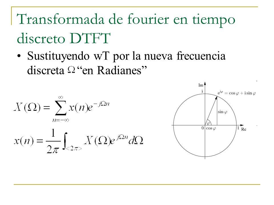 Transformada de fourier en tiempo discreto DTFT