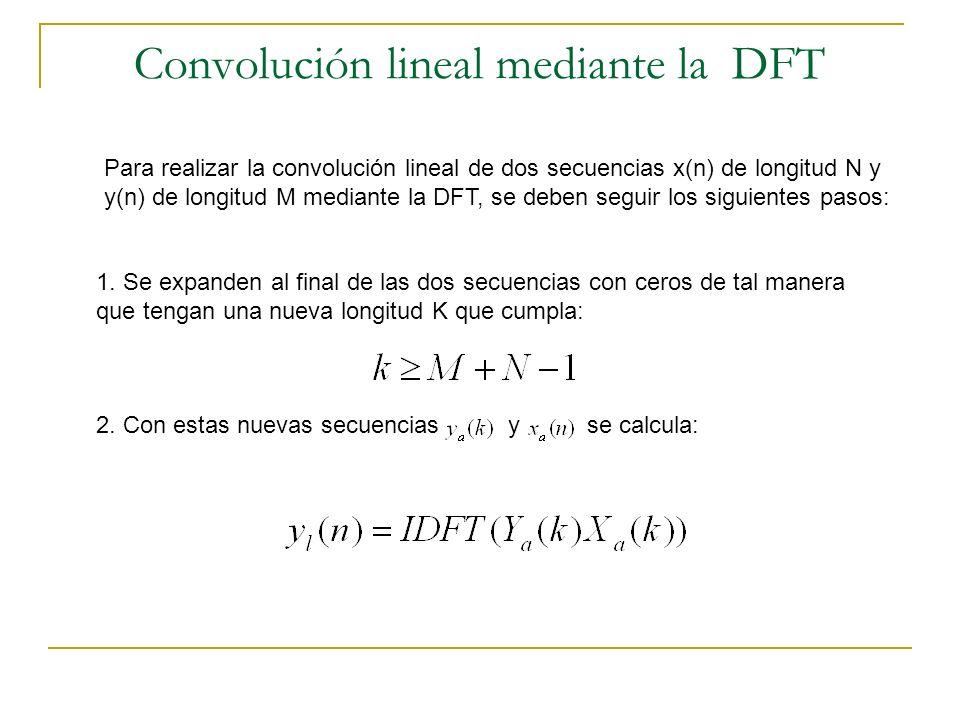 Convolución lineal mediante la DFT