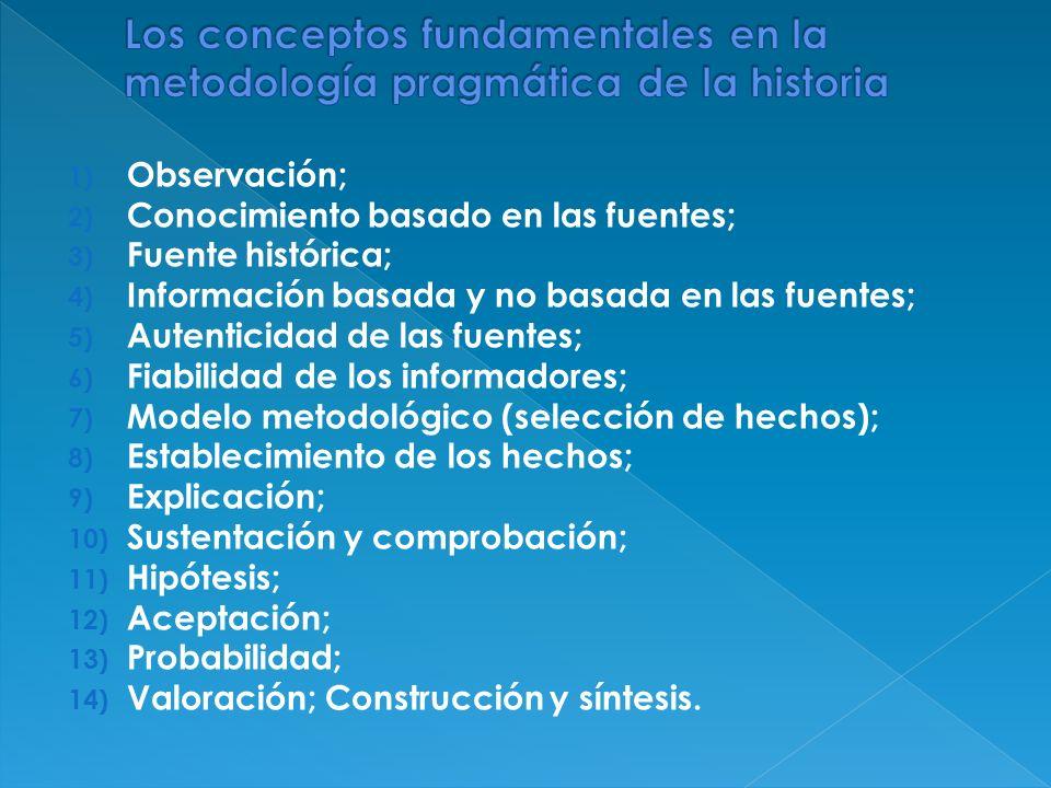 Los conceptos fundamentales en la metodología pragmática de la historia