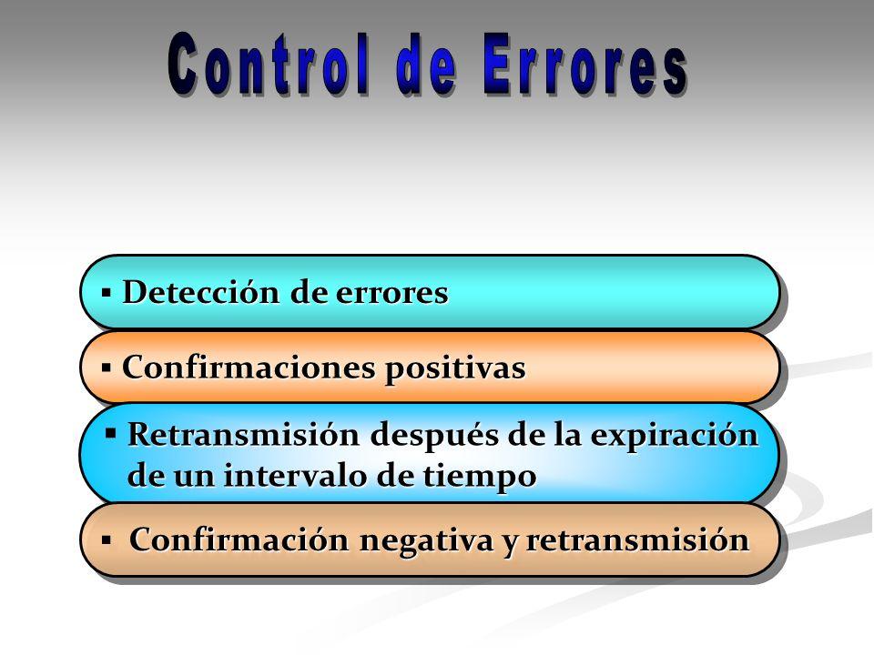 Control de Errores Retransmisión después de la expiración