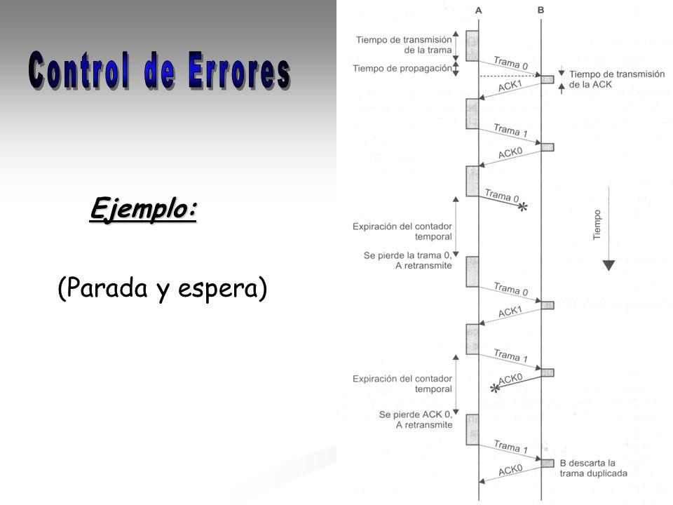 Control de Errores Ejemplo: (Parada y espera)