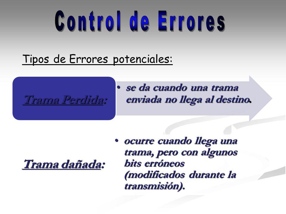 Control de Errores Trama Perdida: Trama dañada:
