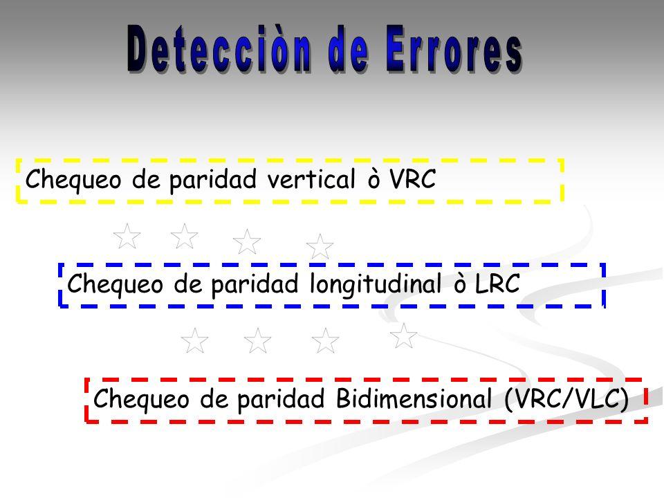 Detecciòn de Errores Chequeo de paridad vertical ò VRC