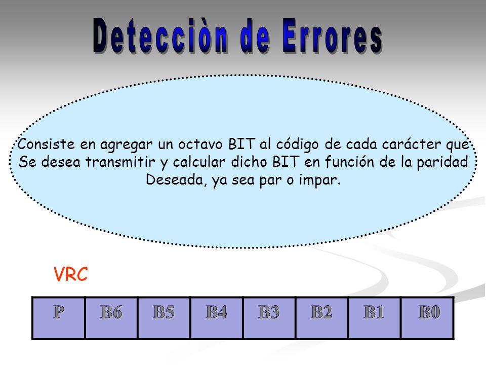 Detecciòn de Errores VRC P B6 B5 B4 B3 B2 B1 B0
