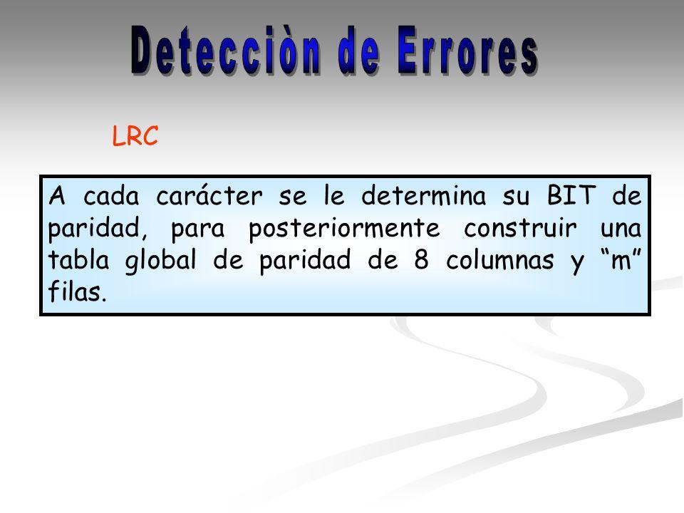 Detecciòn de Errores LRC