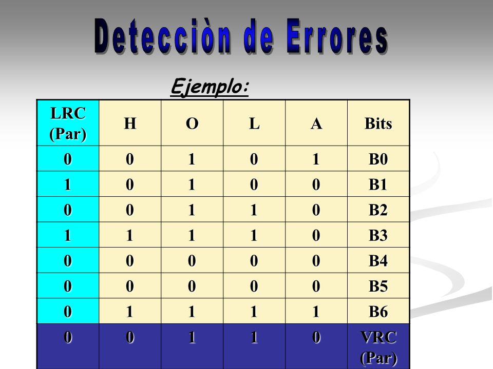 Detecciòn de Errores Ejemplo: LRC (Par) H O L A Bits 1 B0 B1 B2 B3 B4