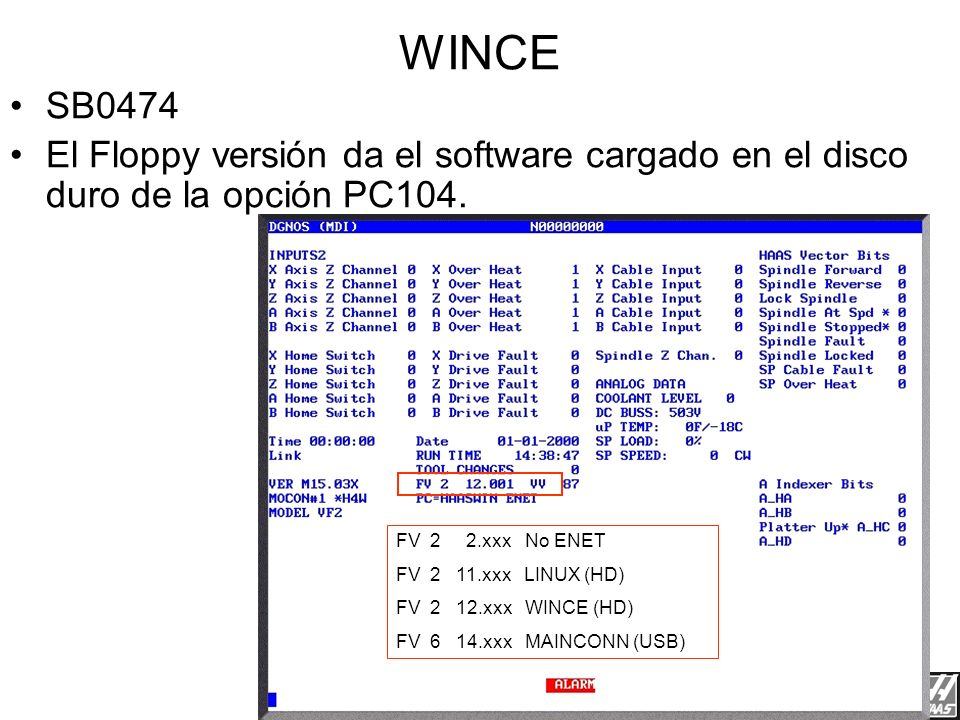 Red de Haas3/23/2017. WINCE. SB0474. El Floppy versión da el software cargado en el disco duro de la opción PC104.