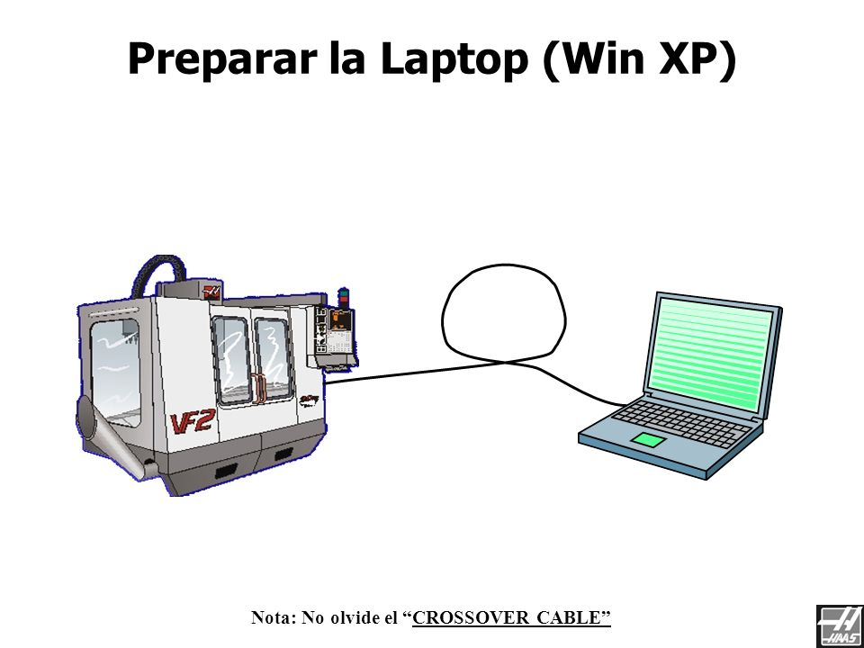 Preparar la Laptop (Win XP)