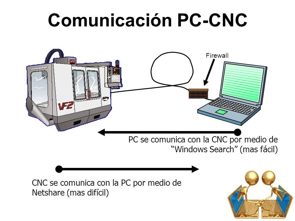 Red de Haas3/23/2017. Comunicación PC-CNC. Firewall. PC se comunica con la CNC por medio de Windows Search (mas fácil)