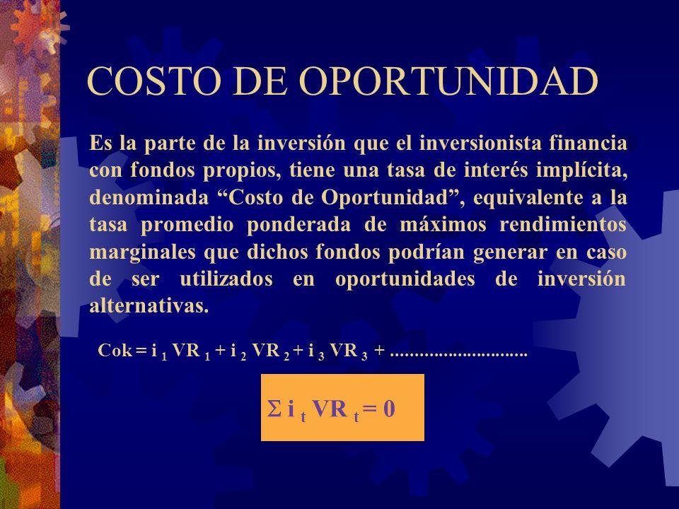 COSTO DE OPORTUNIDAD  i t VR t = 0