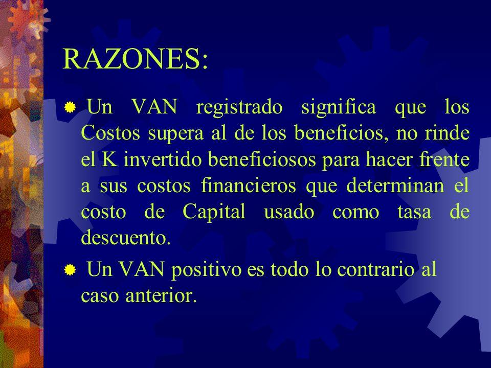 RAZONES: