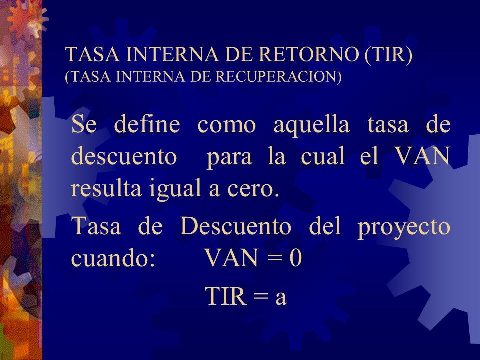 TASA INTERNA DE RETORNO (TIR) (TASA INTERNA DE RECUPERACION)