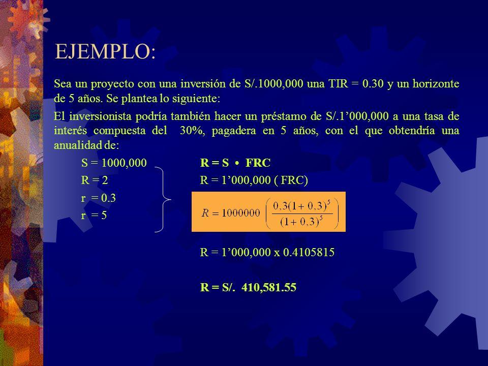 EJEMPLO: Sea un proyecto con una inversión de S/.1000,000 una TIR = 0.30 y un horizonte de 5 años. Se plantea lo siguiente: