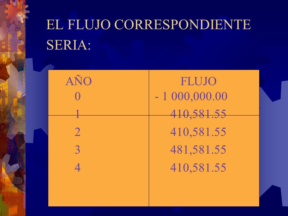 EL FLUJO CORRESPONDIENTE SERIA: