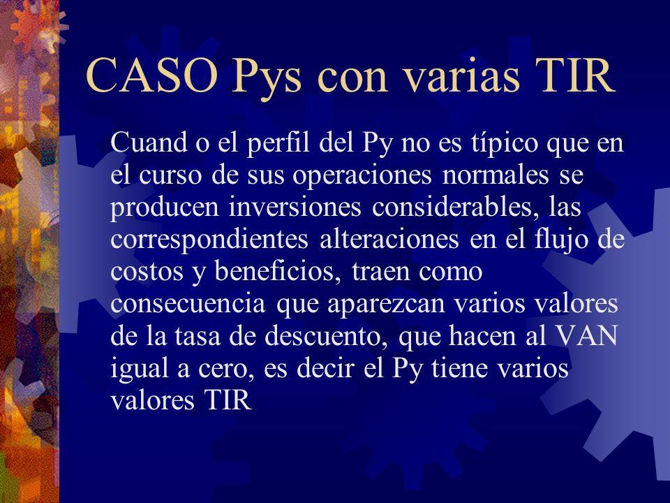 CASO Pys con varias TIR