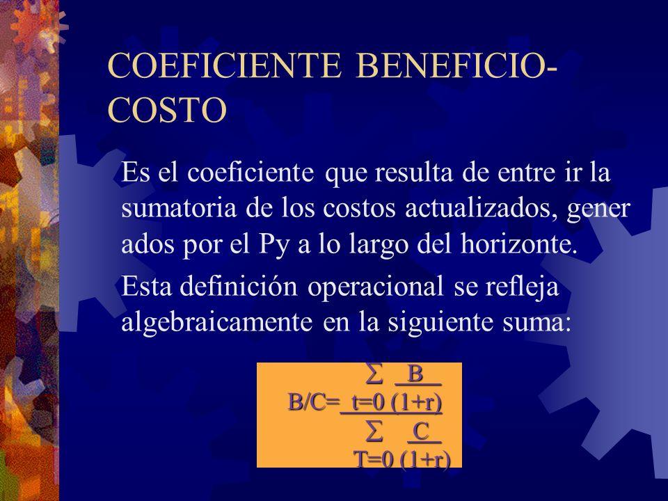COEFICIENTE BENEFICIO-COSTO
