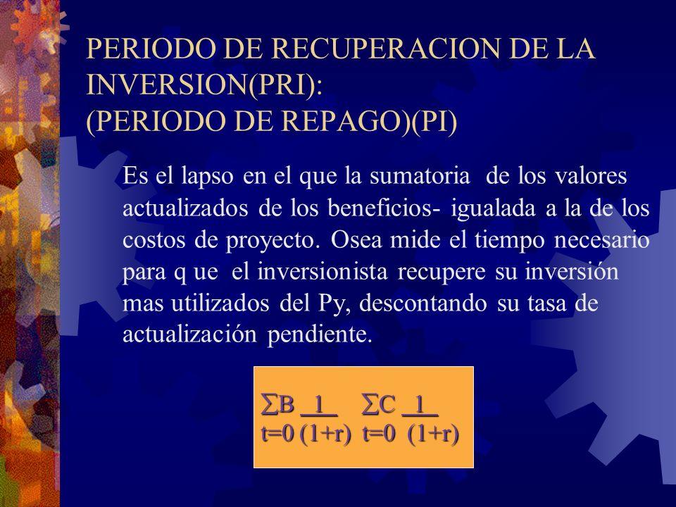 PERIODO DE RECUPERACION DE LA INVERSION(PRI): (PERIODO DE REPAGO)(PI)