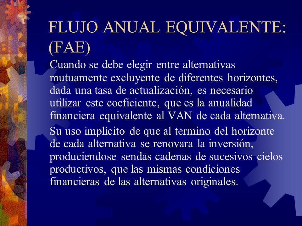 FLUJO ANUAL EQUIVALENTE: (FAE)