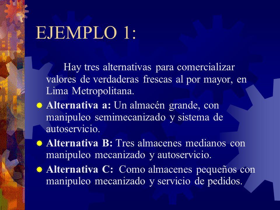 EJEMPLO 1:Hay tres alternativas para comercializar valores de verdaderas frescas al por mayor, en Lima Metropolitana.