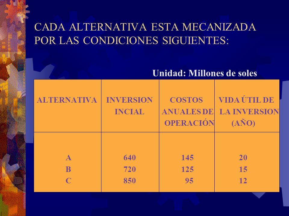 CADA ALTERNATIVA ESTA MECANIZADA POR LAS CONDICIONES SIGUIENTES: