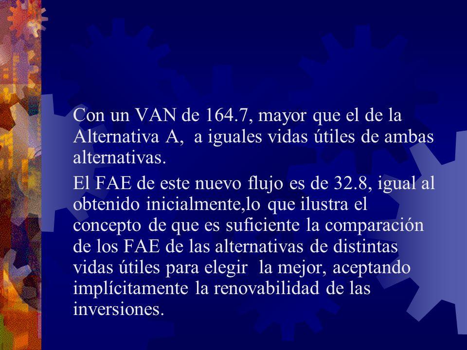 Con un VAN de 164.7, mayor que el de la Alternativa A, a iguales vidas útiles de ambas alternativas.