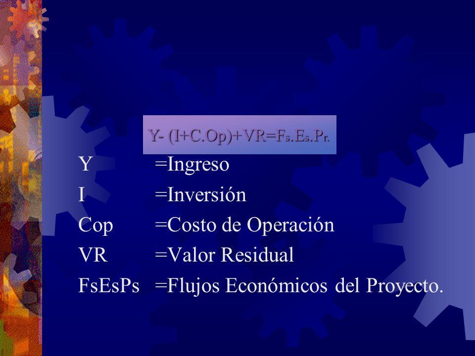 Cop =Costo de Operación VR =Valor Residual