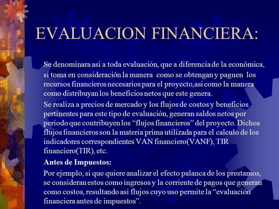 EVALUACION FINANCIERA: