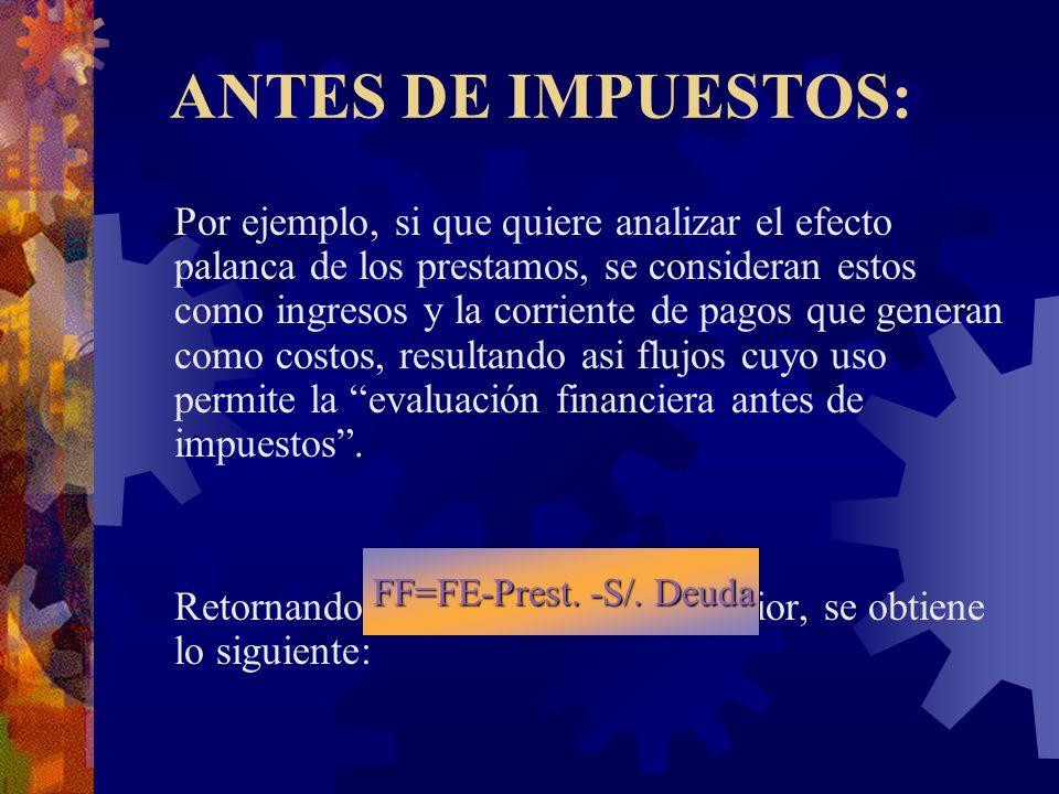 ANTES DE IMPUESTOS: