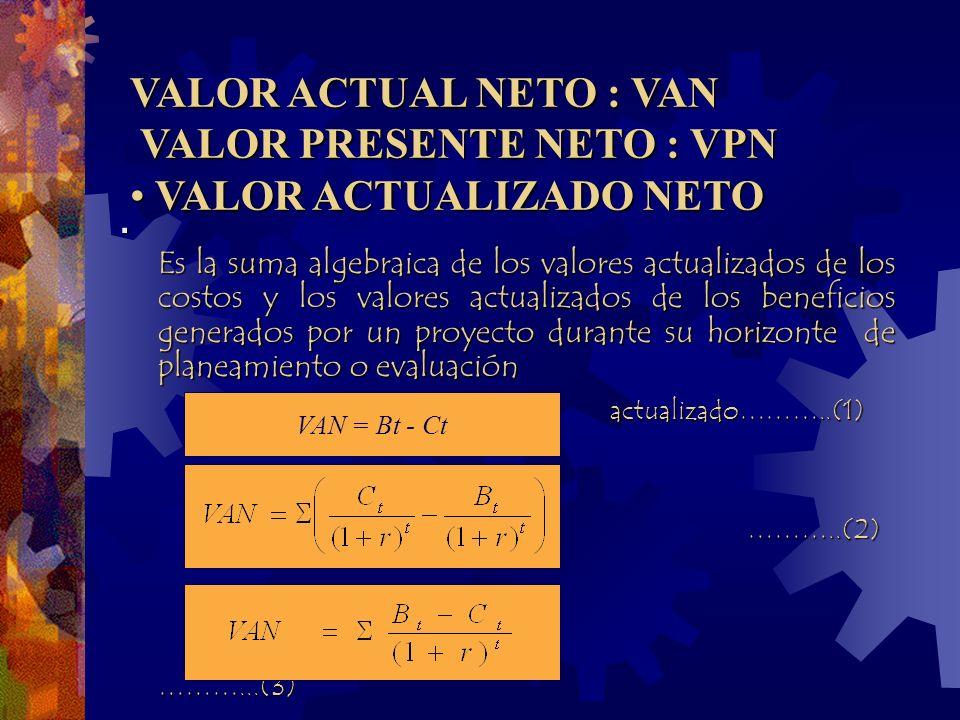 VALOR PRESENTE NETO : VPN VALOR ACTUALIZADO NETO